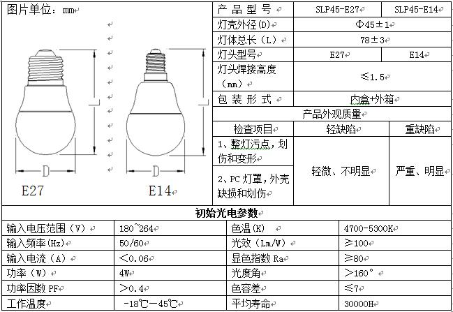 led球泡灯 产品参数